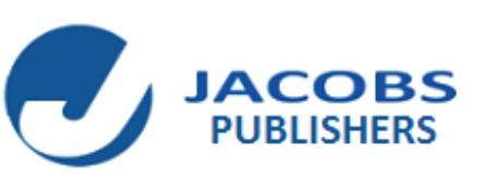 野鸡出版商JSciMed Central及其旗下野鸡杂志列表